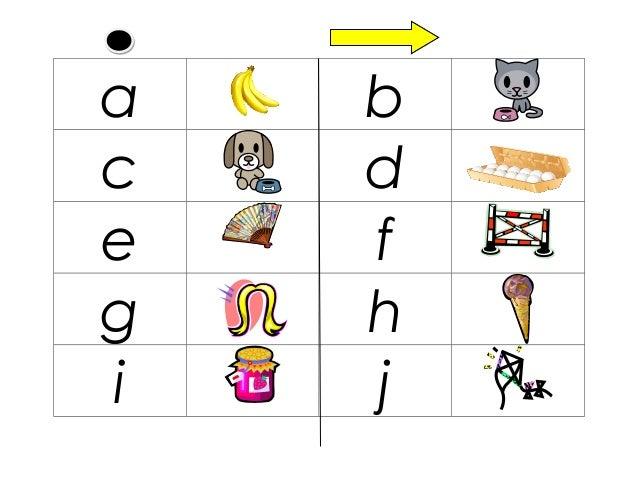 Alphabet loop dominoes