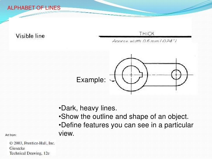 alphabet of lines Alphabet of lines chapter 3 introduction to the alphabet of lines in order to understand what the drafter is trying to get across, you must be able to understand the symbols.