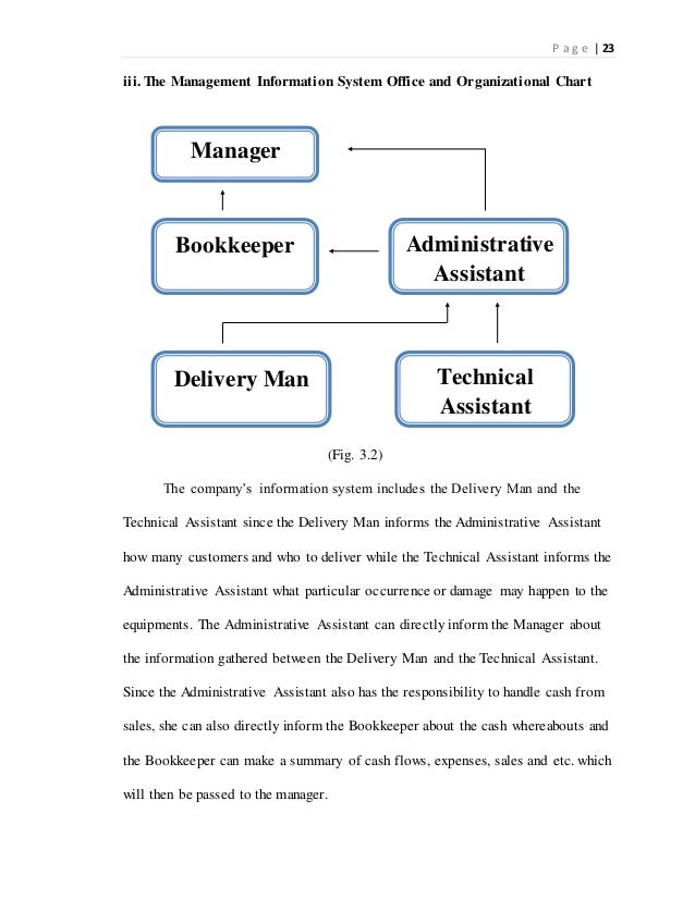 accounting information system essay 2