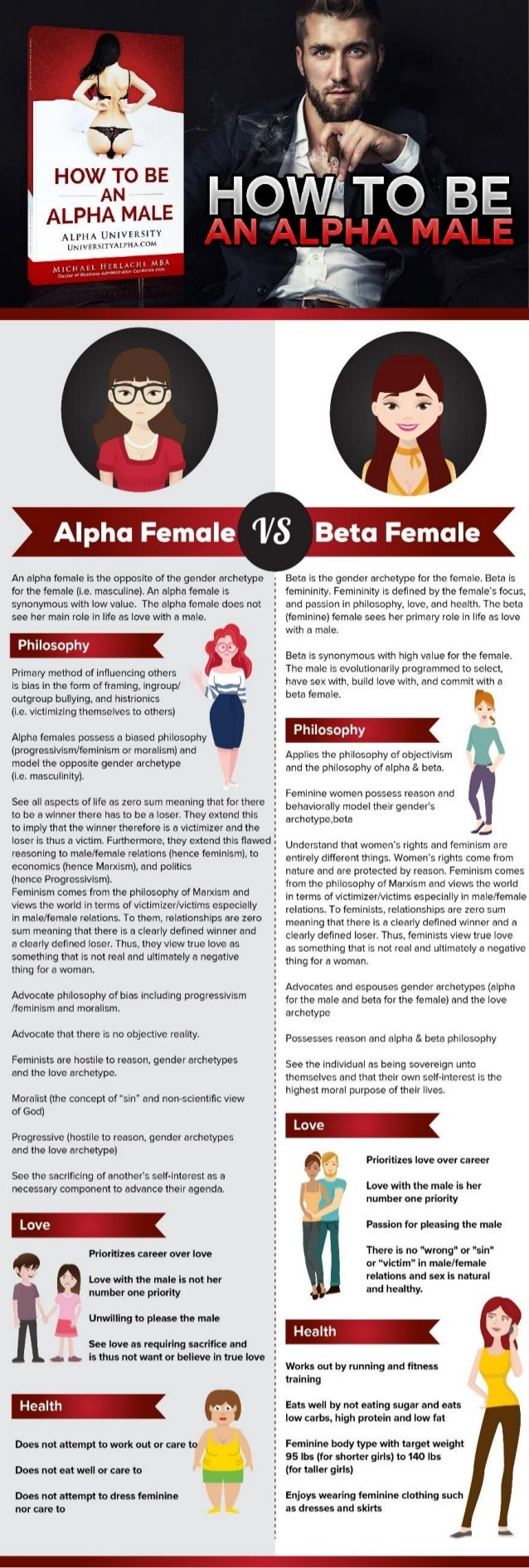 beta female dating beta male Dries writes in her analysis of the book: going beyond value judgments associated with the terms alpha and beta, she advises women to look past the overly competitive, domineering alpha male for a.