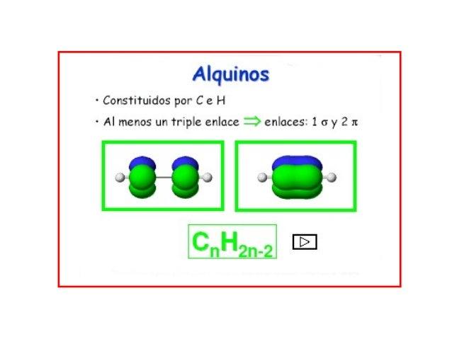 PROPIEDADES FISICAS DE ALGUNOS ALQUINOS TIPICOS NOMBRE  ESTRUCTURA  p.f(ºC)  Peb (ºC)  Densidad (g/cm3)  -  Etino (ocetile...