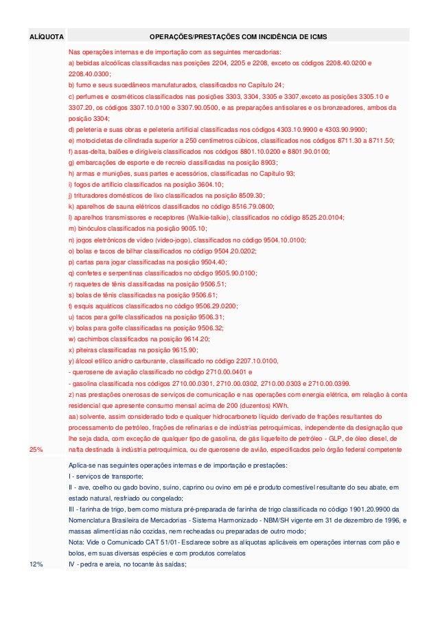 ALÍQUOTA OPERAÇÕES/PRESTAÇÕES COM INCIDÊNCIA DE ICMS 25% Nas operações internas e de importação com as seguintes mercadori...