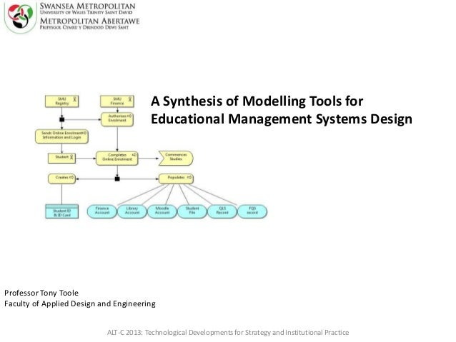 A Synthesis of Modelling Tools for Educational Management Systems Design ALT-C 2013: Technological Developments for Strate...