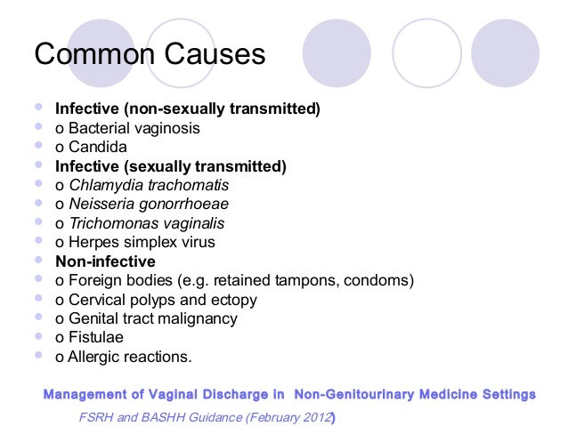 Vulvovaginal Candidiasis - 2015 STD Treatment Guidelines