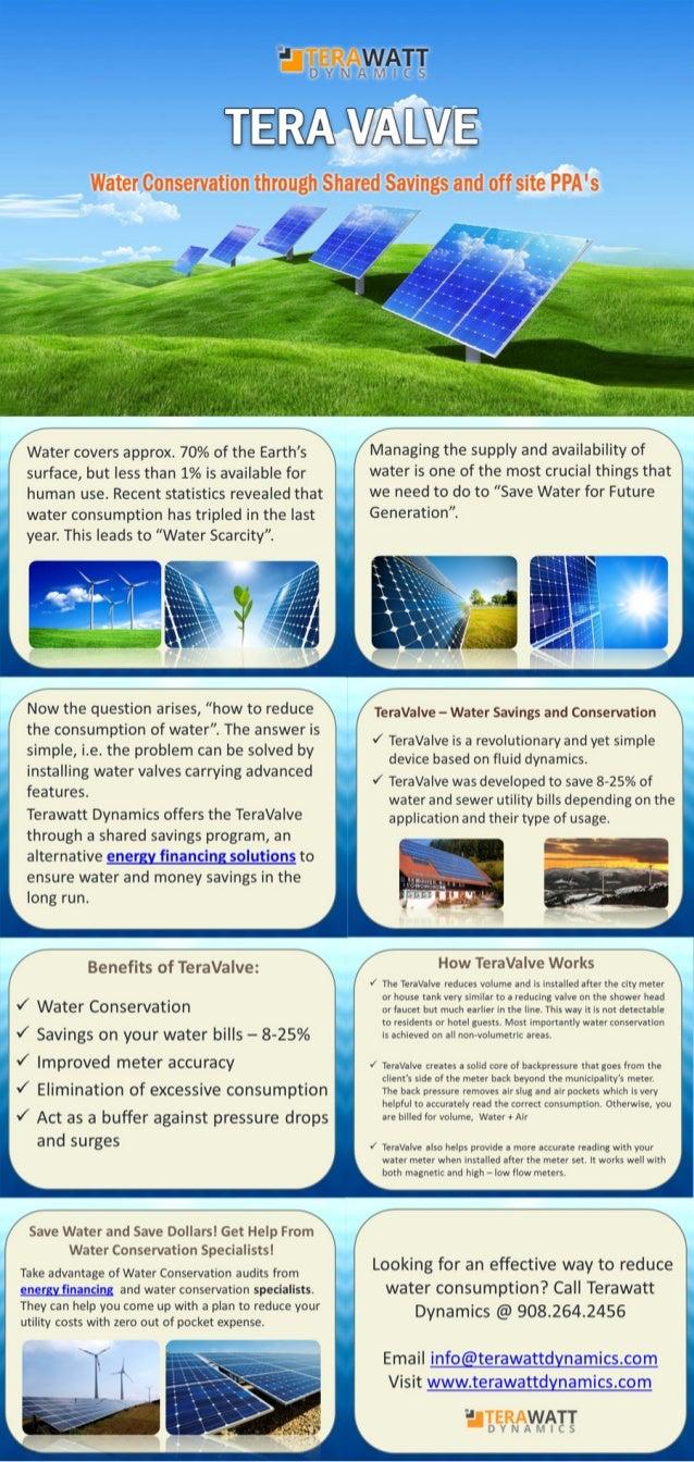 Alternative Energy Finance Solutions – TeraWatt Dynamics