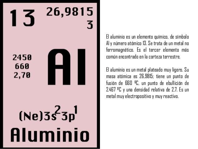 Aluminio grupo 2 - Simbolo de aluminio ...