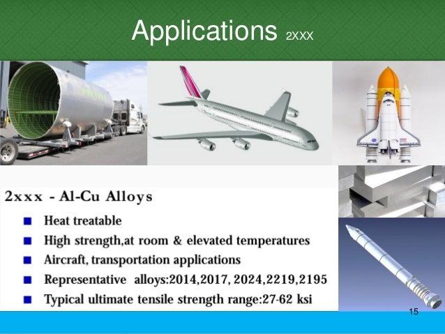 Aluminium Alloys