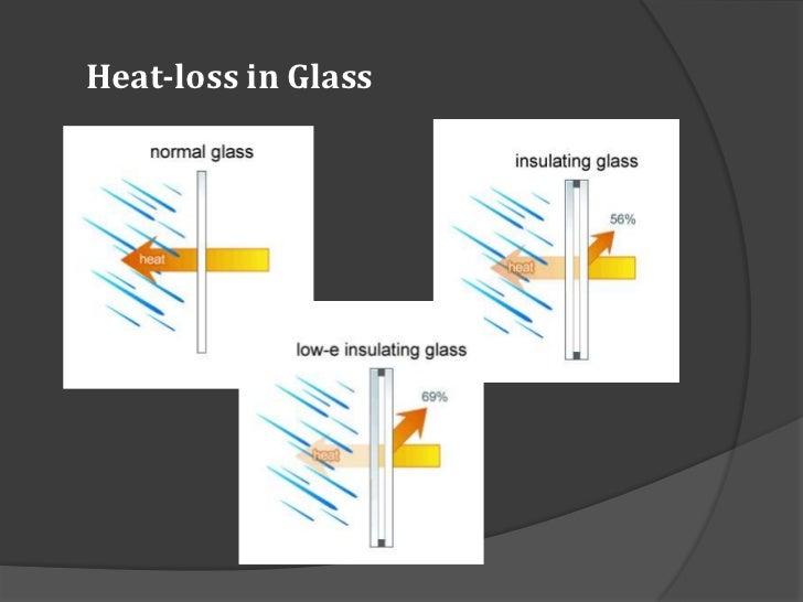 3 Aluminium Glass And Sealants Powerpoint Aluminium  : aluminium glass and sealants powerpoint ver 2 18 728 from abfanclub.com size 728 x 546 jpeg 44kB