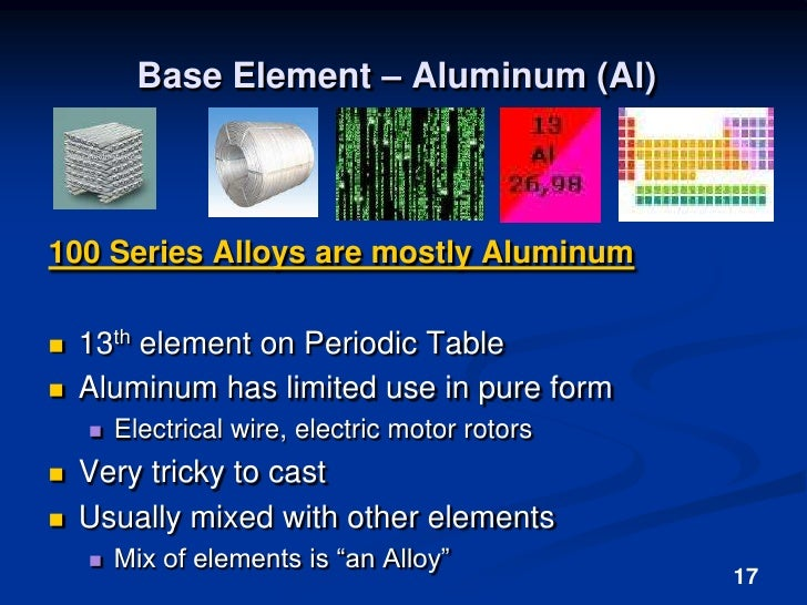 aluminum the 13th element on the Aluminum is a light-weight metal with menu ask a question share a post account search metal cleaning characteristics of aluminum category metal 0 share 2 save it is a silvery and ductile member of the poor metal group of chemical elements aluminium is found primarily as the ore.