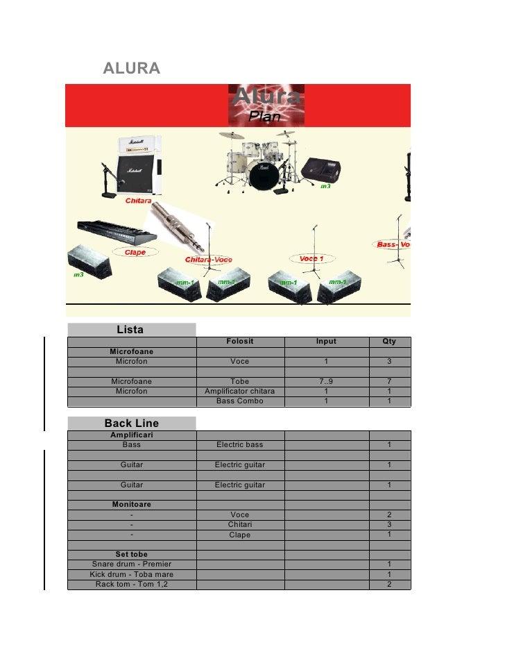 ALURA           Lista                               Folosit          Input   Qty     Microfoane      Microfon             ...