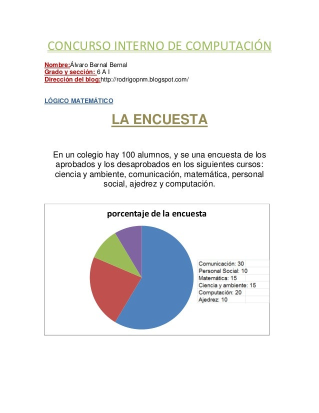 CONCURSO INTERNO DE COMPUTACIÓNNombre:Álvaro Bernal BernalGrado y sección: 6 A IDirección del blog:http://rodrigopnm.blogs...
