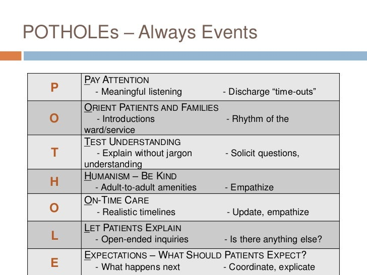 "POTHOLEs – Always Events      PAY ATTENTION  P     - Meaningful listening       - Discharge ""time-outs""      ORIENT PATIEN..."