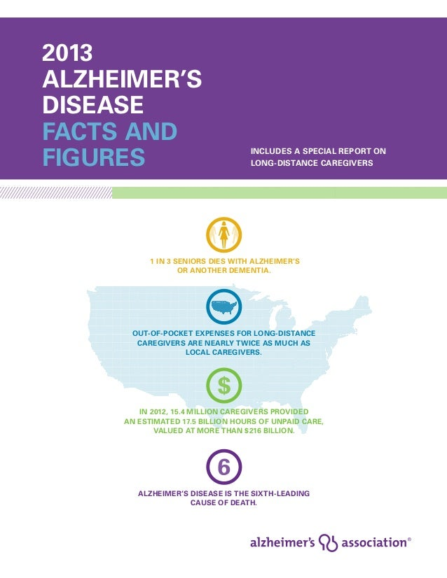 2013Alzheimer'sdiseasefacts andfiguresIncludes a Special Report onlong-distance caregivers1 in 3 seniors dies with Alzhei...