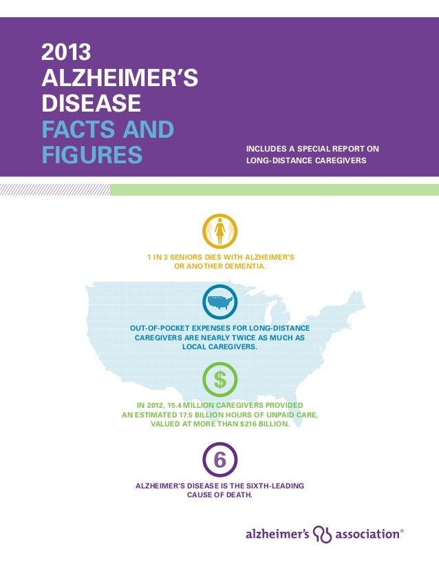 Alzheimers facts figures 2013