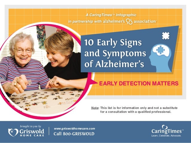 EARLY DETECTION MATTERS                                         Note: This list is for information only and not a substitu...