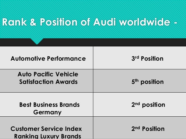 audi segmentation Euro car segment vehicle segments for cars in europe do not have formal characterization or regulations although the definition is vague, there is little overlap between audi a6, bmw 5 series, cadillac cts, mercedes-benz e-class, tesla model s.