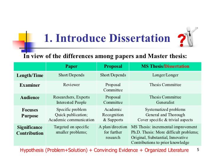 Graduate Division: Dissertation/Thesis Filing Checklist