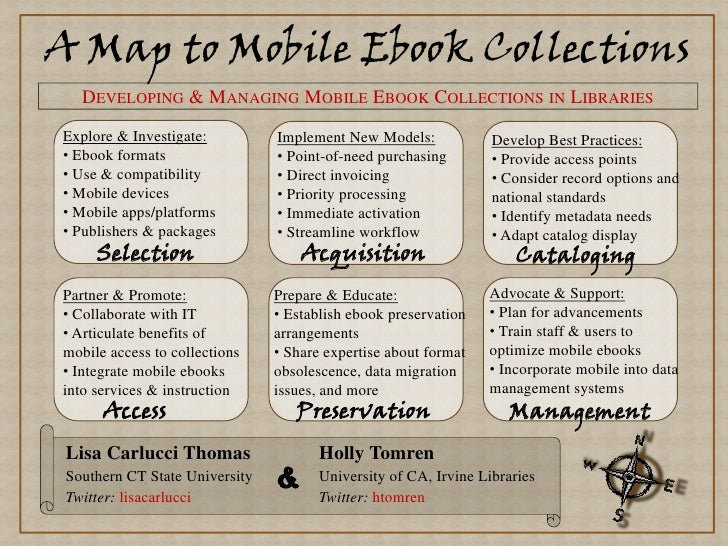 A Map to Mobile Ebook Collections<br />Developing & Managing Mobile Ebook Collections in Libraries <br />Explore & Investi...