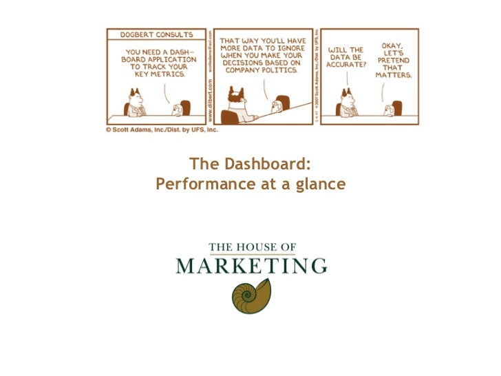 A marketing dashboard shows you the way