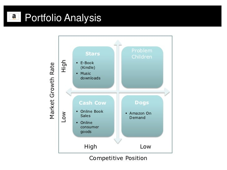 kobo swot analysis Lee the swot analysis por anja böhm con rakuten kobo seminar paper from the year 2008 in the subject business economics - marketing, corporate communication, crm.
