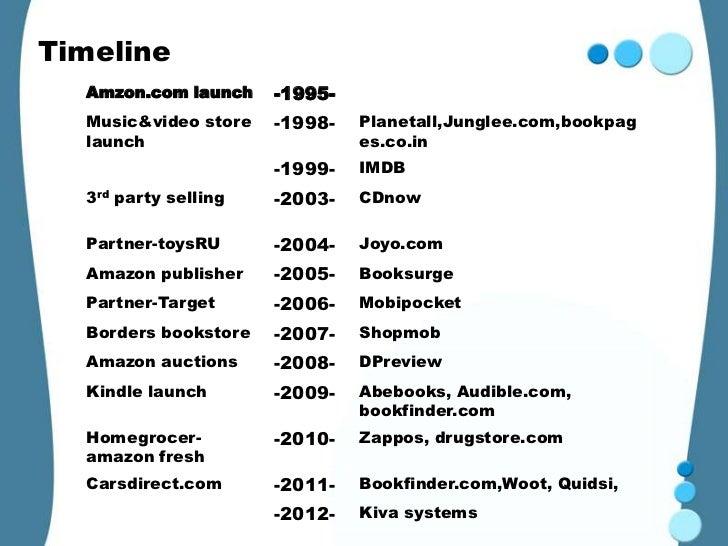 reliance fresh distribution channel Apply to 6884 reliance retail jobs on naukricom, india's no1 job portal  explore  channel sales, channel distribution, sales executive, it hardware sales,  it.