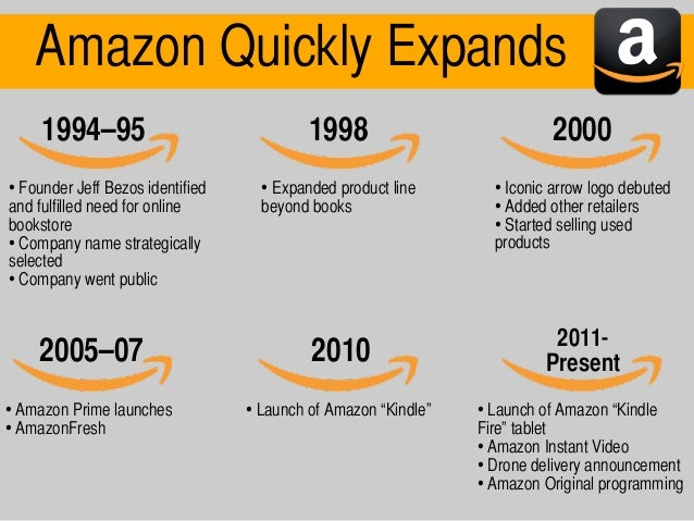 the kindle fire product positioning statement Product positioning of amazon kindle fire  product positioning of kindle amazon's kindle is essentially a device designed for data consumption:.