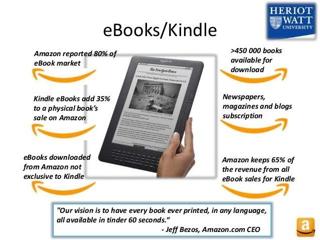 loose kindle e book app
