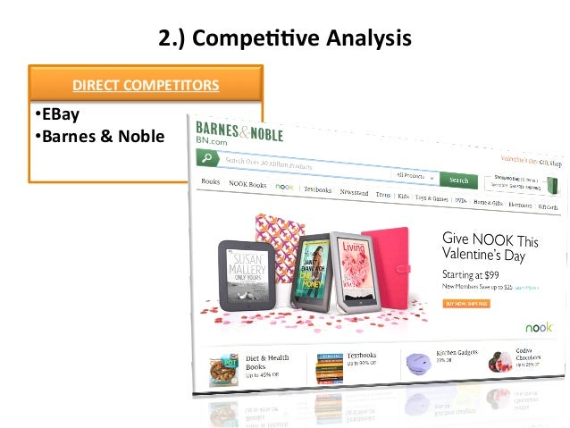 strategic analysis of amazon.com essay Read this full essay on amazon strategic research project   10 pages  external & internal analysis of amazon during 1997strategic management in the  new.