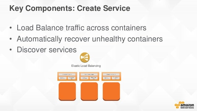 Amazon ec2 container service for Consul load balancing