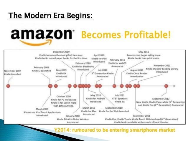 amazon case study strategic management It strategic management theory by strategic case study and training (english edition) ebook: 藤井智久: amazonit: kindle store.