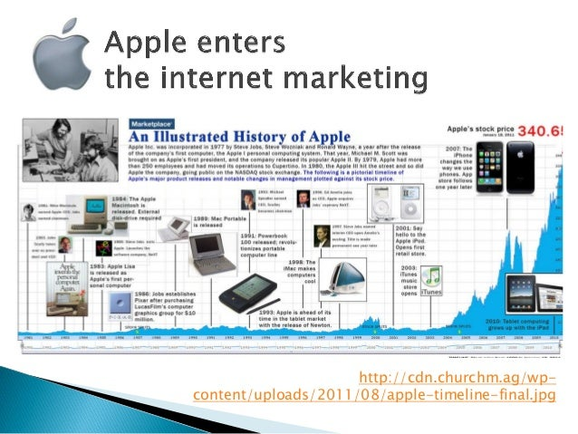 apple inc marketing report