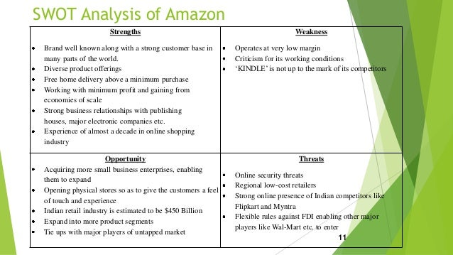 strengths and weaknesses of amazon com's strategy By efficiency we mean both cost and lead times 2 describe (and also show diagrammatically) amazon's order fulfillment model(s) in the us provide your evaluation of amazon's order fulfillment strategy - what are its strengths and weaknesses.