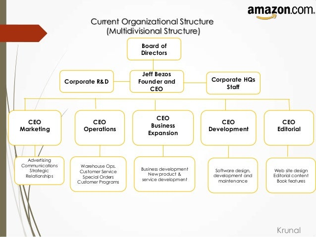 analyzign organization structure Eureka forbes project on organization structure eureka forbes limited (eureka forbes) is engaged in the selling of domestic and industrial water purification systems, vacuum cleaners, air purifiers & security solutions.
