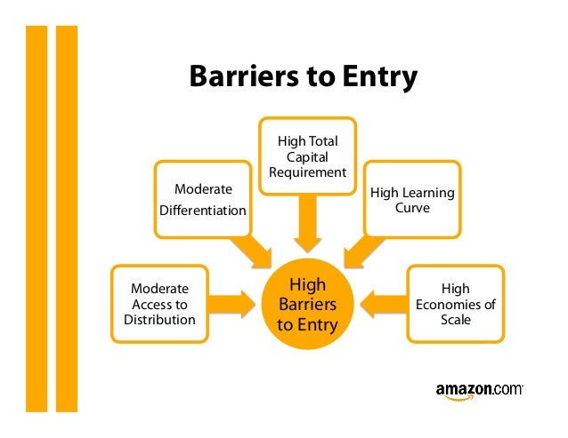barriers to entry and bargaining power There could also be barriers to entry in the market such as licensure  the third  of the five forces is the bargaining power of buyers, which in this case means.