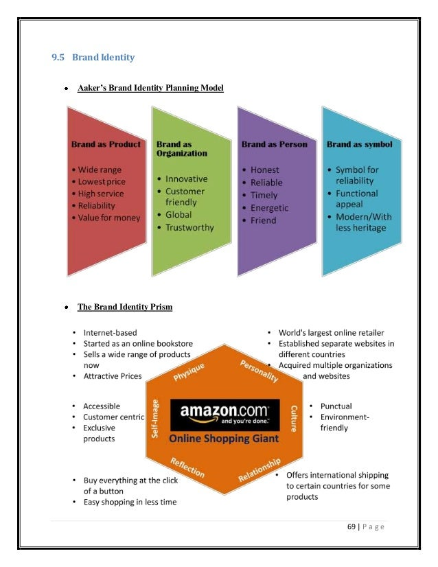 amazon com positioning map View amazon-positioning-presentation-mkt-421 from mktg 421 at university of phoenix positioning for amazon prime air positioning presentation mkt/421 introduction.