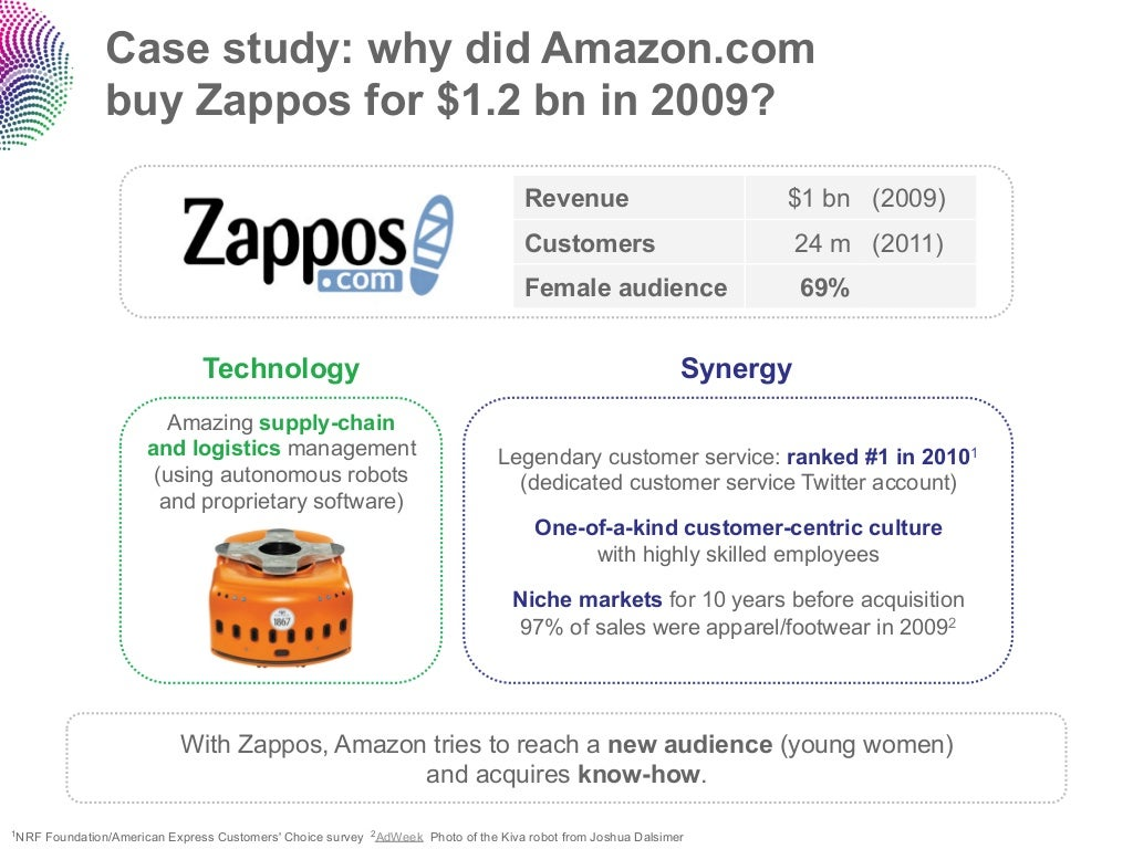 amazon case study essays This article is aimed to highlight the importance of big data in supply chain and  logistic taking the special case of amazon.