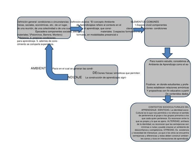 6669405-165735003519805-19113514605-191135 Definición general: condiciones o circunstancias                        Definic...