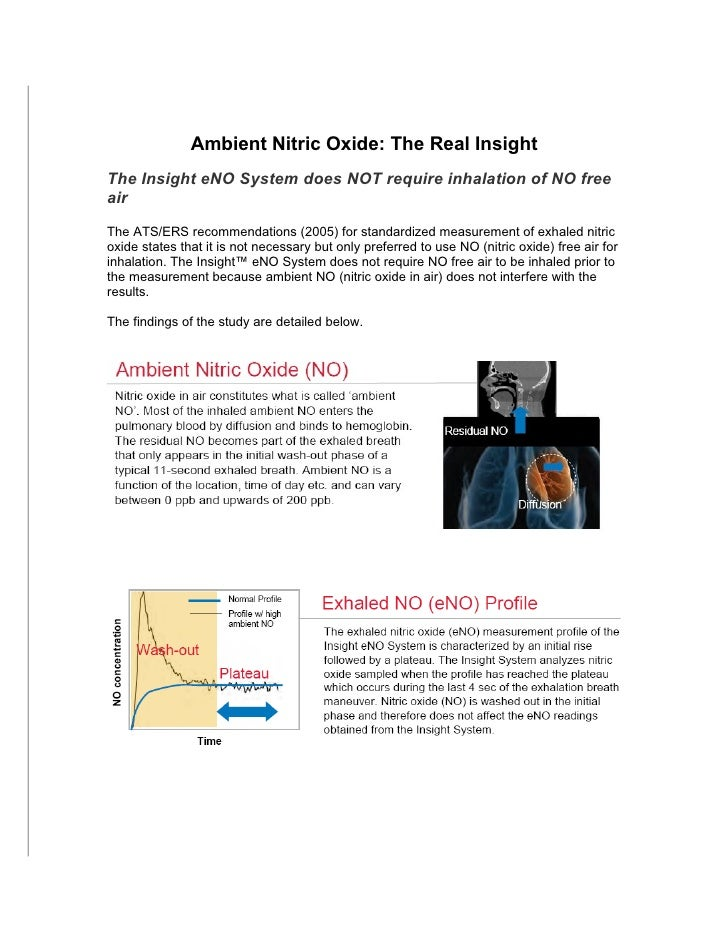 Ambient Nitric Oxide: The Real Insight                Ambient Nitric Oxide: The Real Insight The Insight eNO System does N...