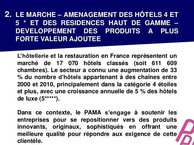 2. LE MARCHE – AMENAGEMENT DES HÔTELS 4 ET LE * ET SENIORS RESIDENCES HAUT L'OFFRE PAR LE DESIGN – 5 MARCHE DESDES / SILVE...