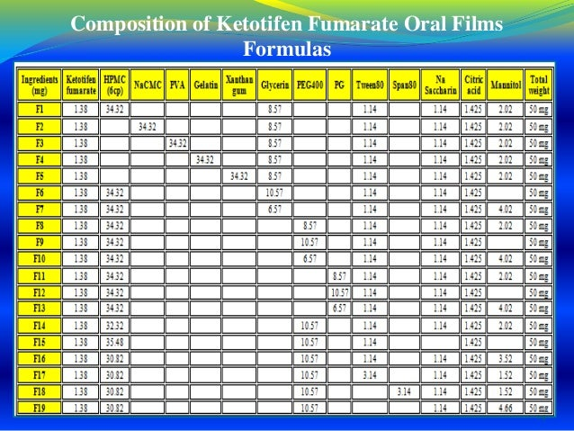 Dissertation oral tablets mouth image mining phd thesis