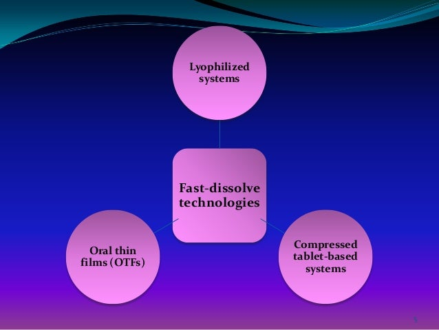 Dissertation fast dissolving