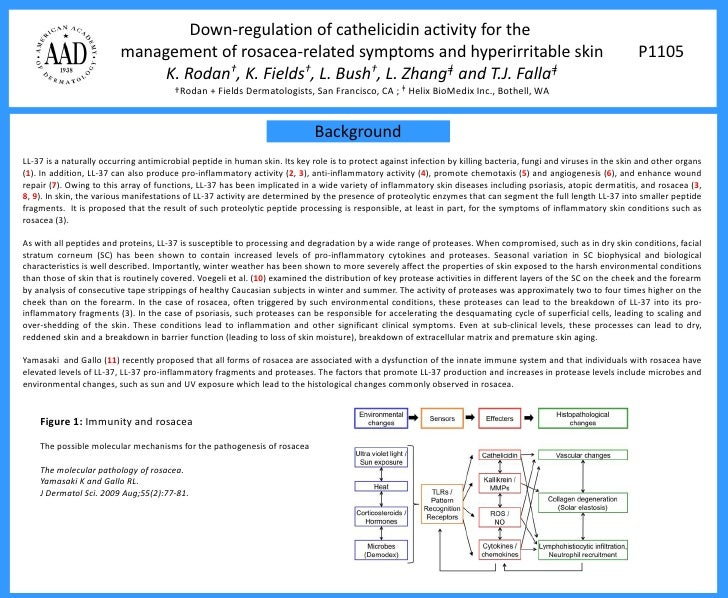 Down-regulation of cathelicidin activity for the                         management of rosacea-related symptoms and hyperi...