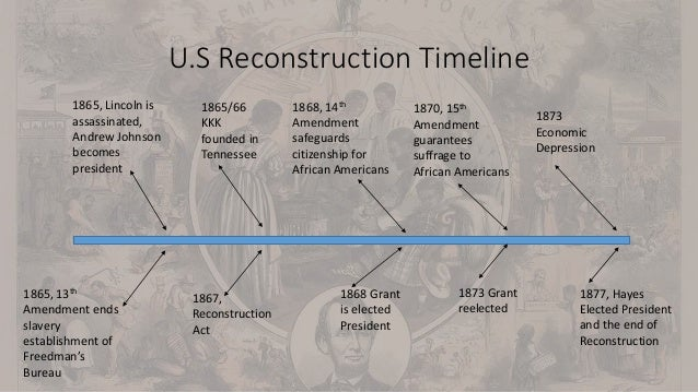 by the end of 1865 under president johnsons reconstruction policies Reconstruction & the new south 1865-1900  congressmen elected under johnson's plan  end of reconstruction why.