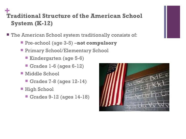 I need some help on the american schooling system?