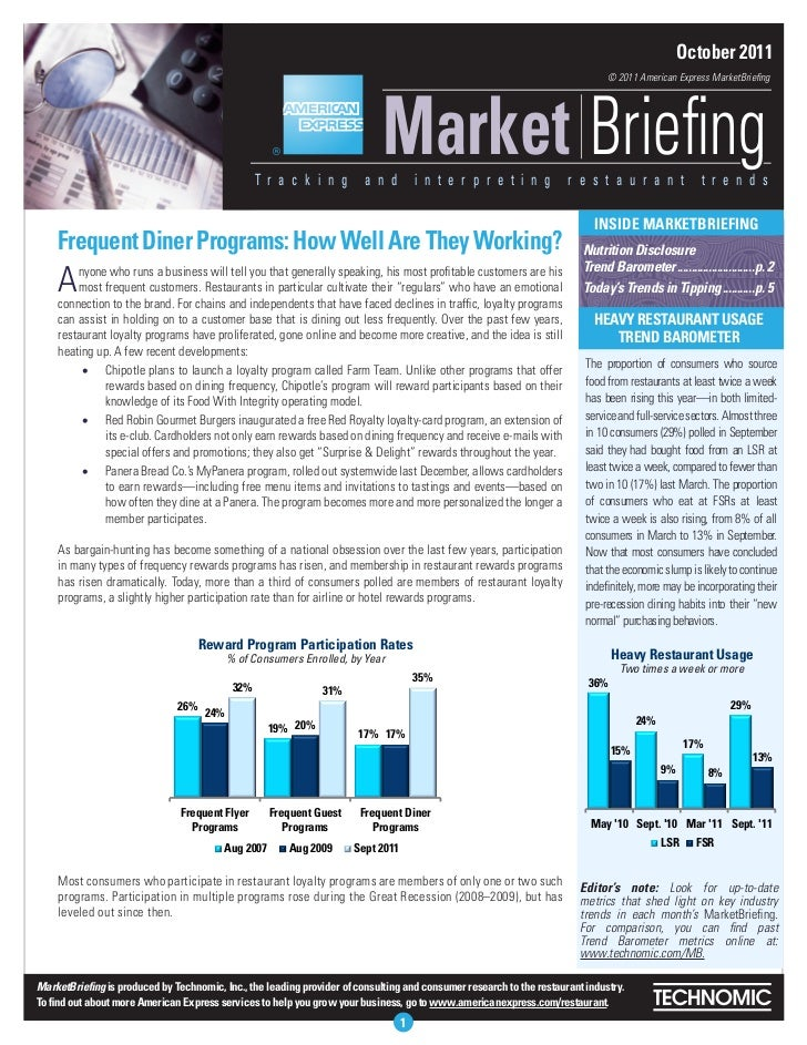 American Express Market Briefing