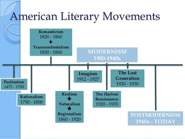 a comparison of the movements of transcendentalism and romanticism Romanticism lesson plans and don't spend hour researching how romanticism and transcendentalism students compare the realism movement to.