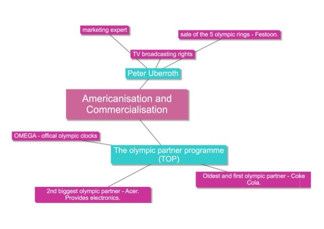 Americanisation and commercialisation
