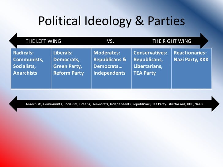 why are us parties often described Us parties are often described as organisationally weak because they are   another reason why us parties may be seen as 'organisationally.