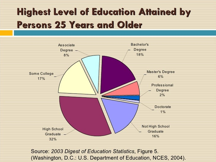 Tracking (education)
