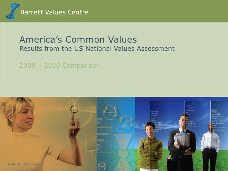 America's Common Values Results from the US National Values Assessment 2009 – 2010 Comparison